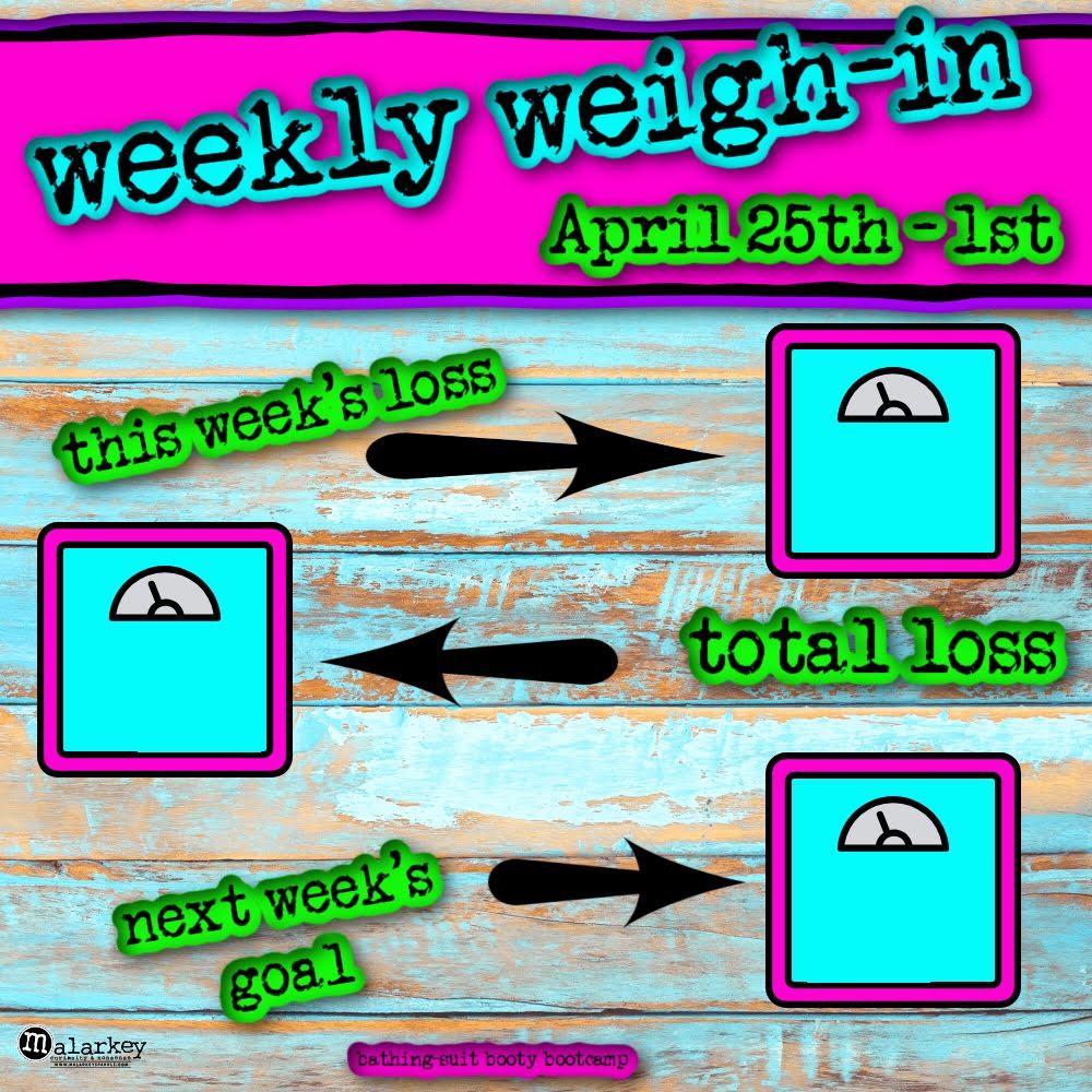 walking into weightloss weigh in chart